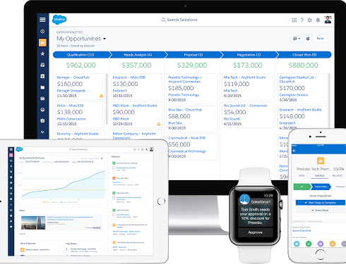 Salesforce-Lightning
