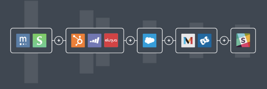 integrated apps encaptechno