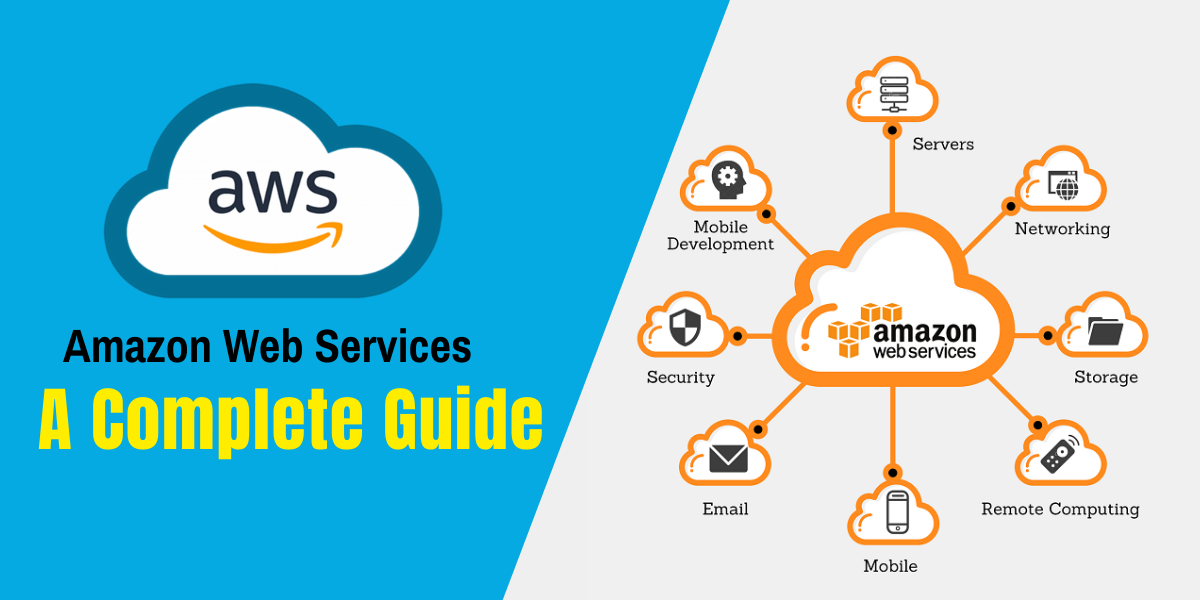 An Introduction To Amazon Web Services - A Complete Guide